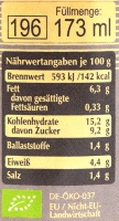 Spreewaldsenf Meerrettich 190ml